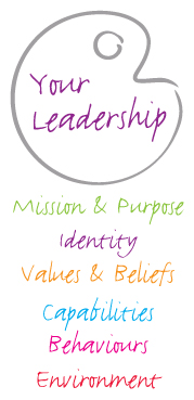 develop leadership qualities
