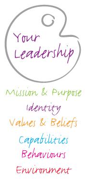 develop leadership qualities